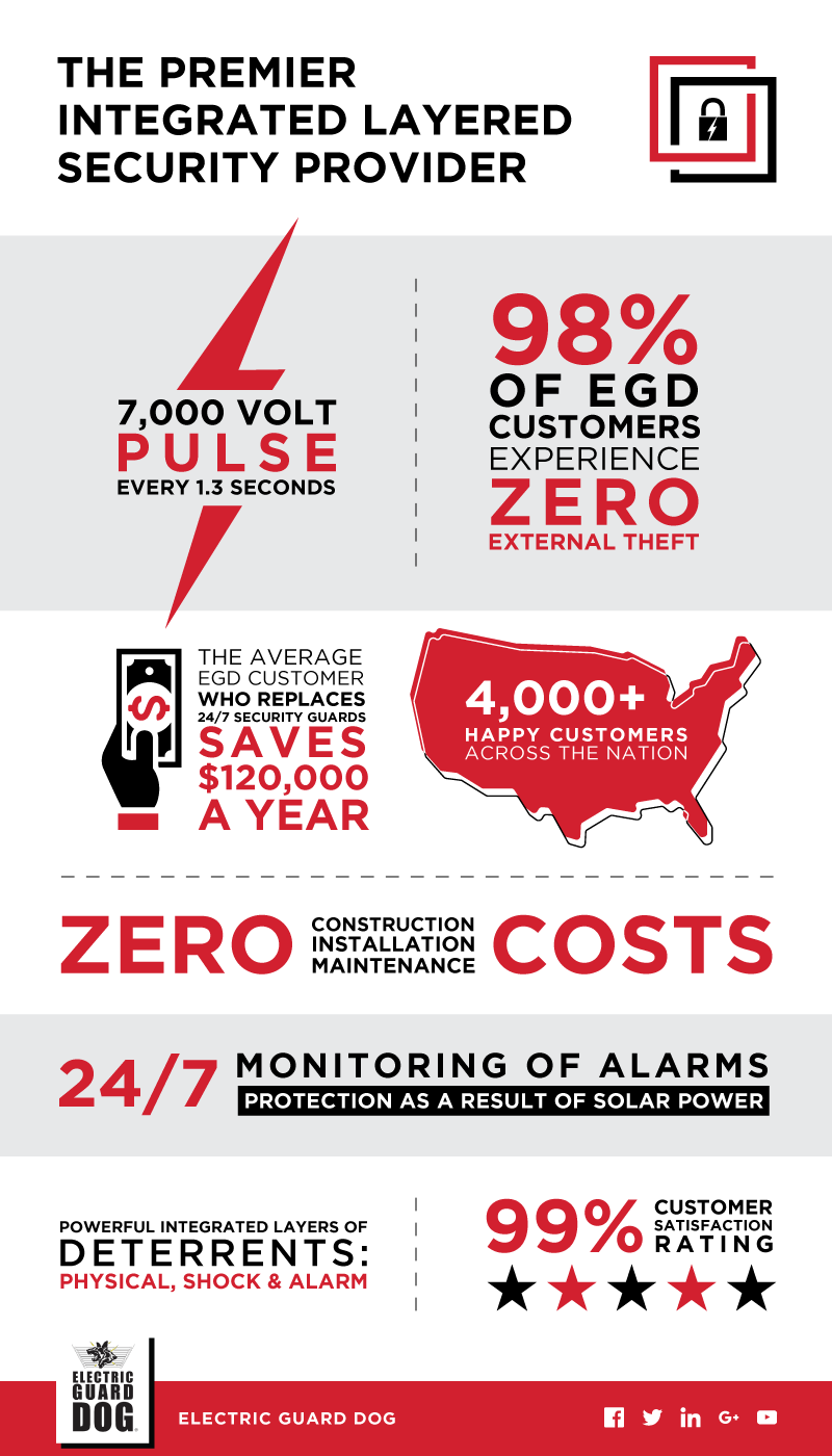 EGD-ILS-Infographic-2.png